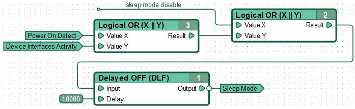 A fragment of a functional diagram with typical low-power mode control.
